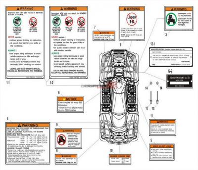 NÁHRADNÉ DIELY CF MOTO X8 - Varovné tabuľky