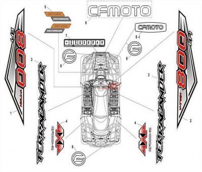NÁHRADNÉ DIELY CF MOTO X8 - Logo samolepky