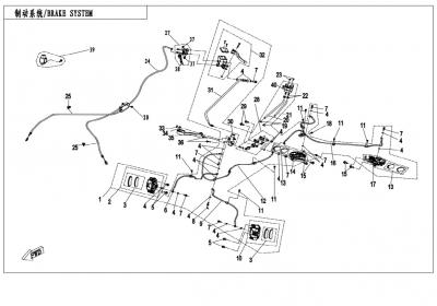 NÁHRADNÉ DIELY CF MOTO X850 - Brzdový systém R, H, Parking