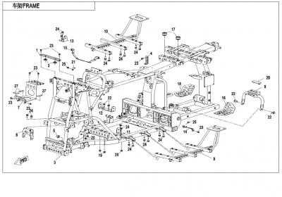 NÁHRADNÉ DIELY CF MOTO X850 - Hlavný rám 2