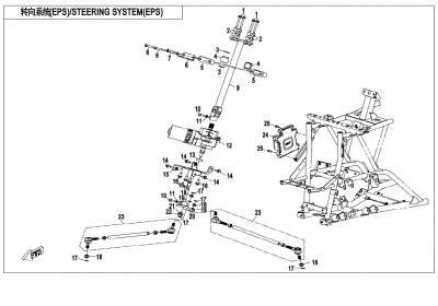 NÁHRADNÉ DIELY CF MOTO X850 - Systém riadenia EPS