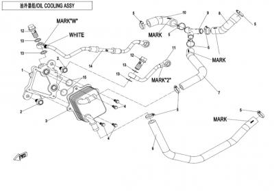 NÁHRADNÉ DIELY CF MOTO X850 - Systém olejového chladenia I