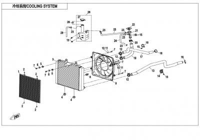 NÁHRADNÉ DIELY CF MOTO X850 - Chladiaci systém