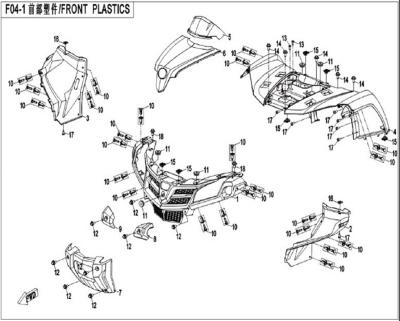 NÁHRADNÉ DIELY CF MOTO X520 - Predné plasty