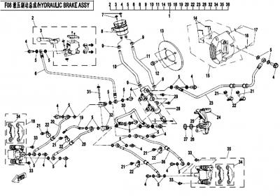 NÁHRADNÉ DIELY CF MOTO X520 - Hydraulické brzdy