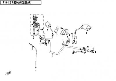 NÁHRADNÉ DIELY CF MOTO X520 - Riadidlá
