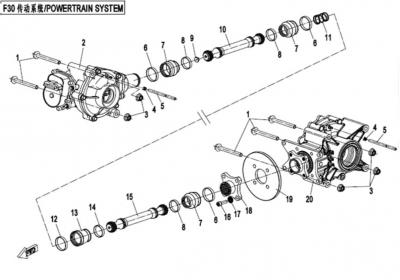 NÁHRADNÉ DIELY CF MOTO X520 - Pohonné ústrojenstvo