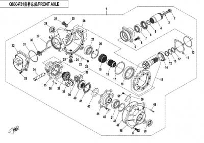 NÁHRADNÉ DIELY CF MOTO X520 - Predný diferenciál
