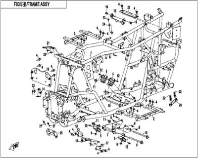 NÁHRADNÉ DIELY CF MOTO X520 - Hlavný rám (krátka verzia)