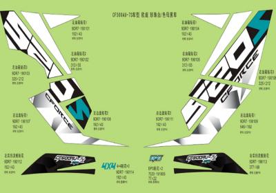 NÁHRADNÉ DIELY CF MOTO X520 - Logo samolepky I