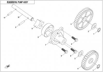 NÁHRADNÉ DIELY CF MOTO X1000 - Olejové čerpadlo