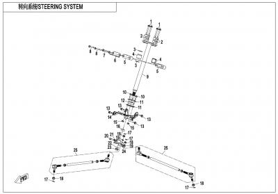 NÁHRADNÉ DIELY CF MOTO X1000 - Systém riadenia