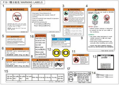 NÁHRADNÉ DIELY CF MOTO X1000 - Varovné štítky