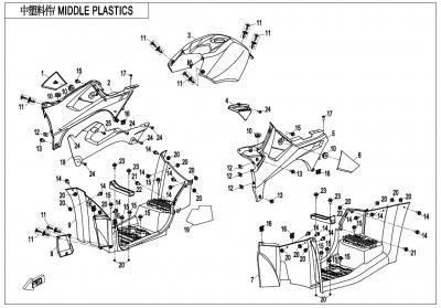 NÁHRADNÉ DIELY CF MOTO X600 - Stredné plasty