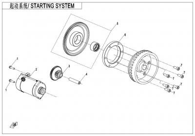 NÁHRADNÉ DIELY CF MOTO X600 - Štartovací systém