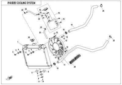 NÁHRADNÉ DIELY CF MOTO X600 - Chladiaci systém