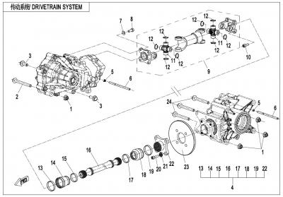 NÁHRADNÉ DIELY CF MOTO X600 - Pohonné ústrojenstvo (kardan)