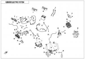 NÁHRADNÉ DIELY CF MOTO X600 - Elektrický systém