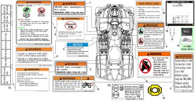 NÁHRADNÉ DIELY CF MOTO X600 - Varovné štítky