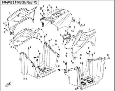 NÁHRADNÉ DIELY CF MOTO X450 - Stredné plasty (krátka verzia)