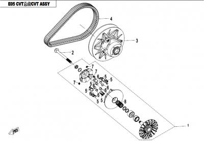 NÁHRADNÉ DIELY CF MOTO X450 - Variátor