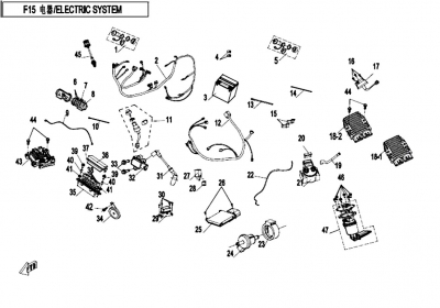 NÁHRADNÉ DIELY CF MOTO X450 - Elektrický systém