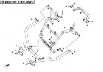NÁHRADNÉ DIELY CF MOTO X450 - Predný a zadný nárazník