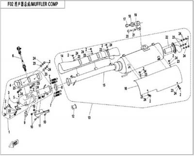 NÁHRADNÉ DIELY CF MOTO X450 - Výfuk (krátka verzia)