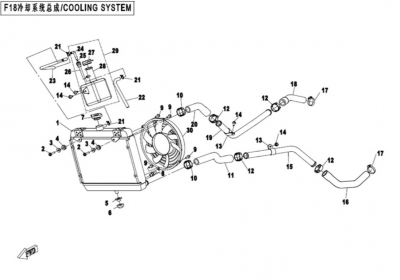 NÁHRADNÉ DIELY CF MOTO X450 - Chladiaci systém