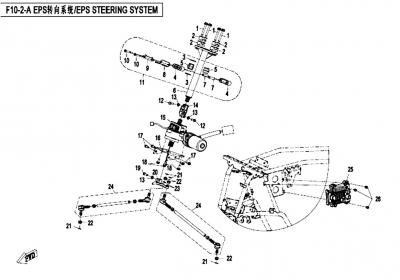 NÁHRADNÉ DIELY CF MOTO X450 - Riadenie EPS