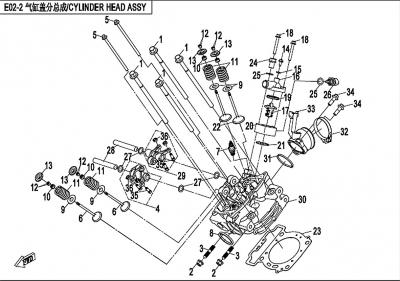 NÁHRADNÉ DIELY CF MOTO X450 - Hlava valca