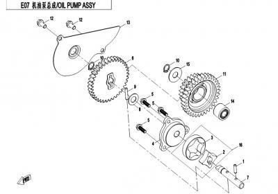 NÁHRADNÉ DIELY CF MOTO X450 - Olejové čerpadlo