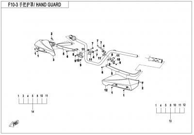 Gladiator X450 EURO4 (2018) - HAND GUARD - F10-3-V1