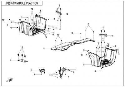 Gladiator X625 Euro4 (2020) - MIDDLE PLASTICS(WITHOUT GEARSHIFT LOCK) - F04-3-B-V2
