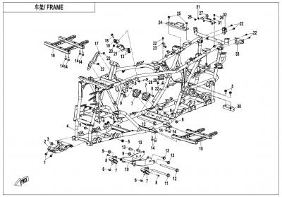 Gladiator X625 Euro4 (2020) - FRAME - F03-V2